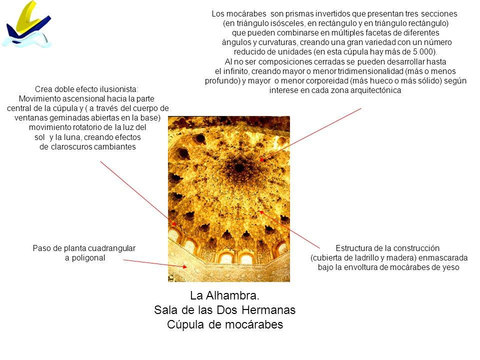 La Alhambra. Sala de las Dos Hermanas Cúpula de mocárabes Paso de planta cuadrangular a poligonal Los mocárabes son prismas invertidos que presentan t