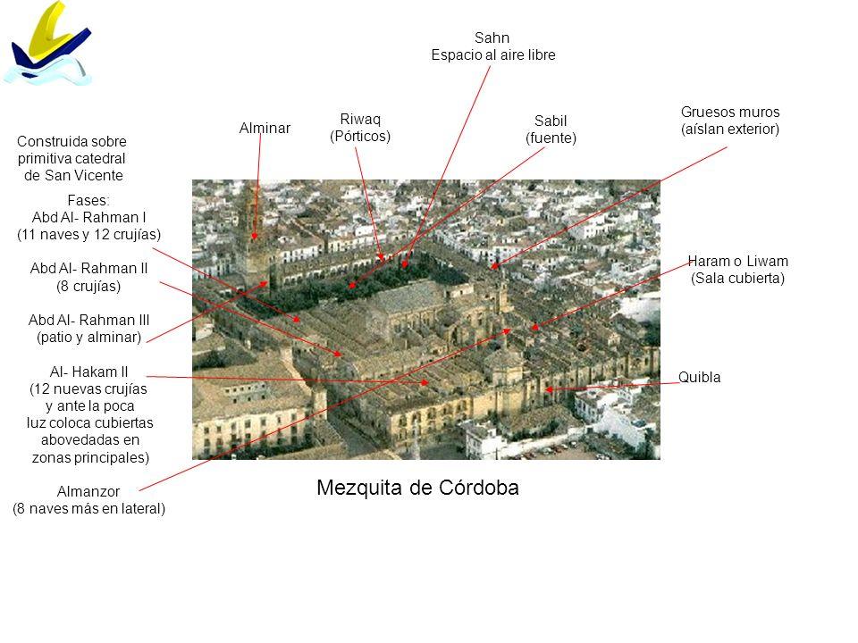 Mezquita de Córdoba Sahn Espacio al aire libre Alminar Riwaq (Pórticos) Sabil (fuente) Gruesos muros (aíslan exterior) Quibla Haram o Liwam (Sala cubi