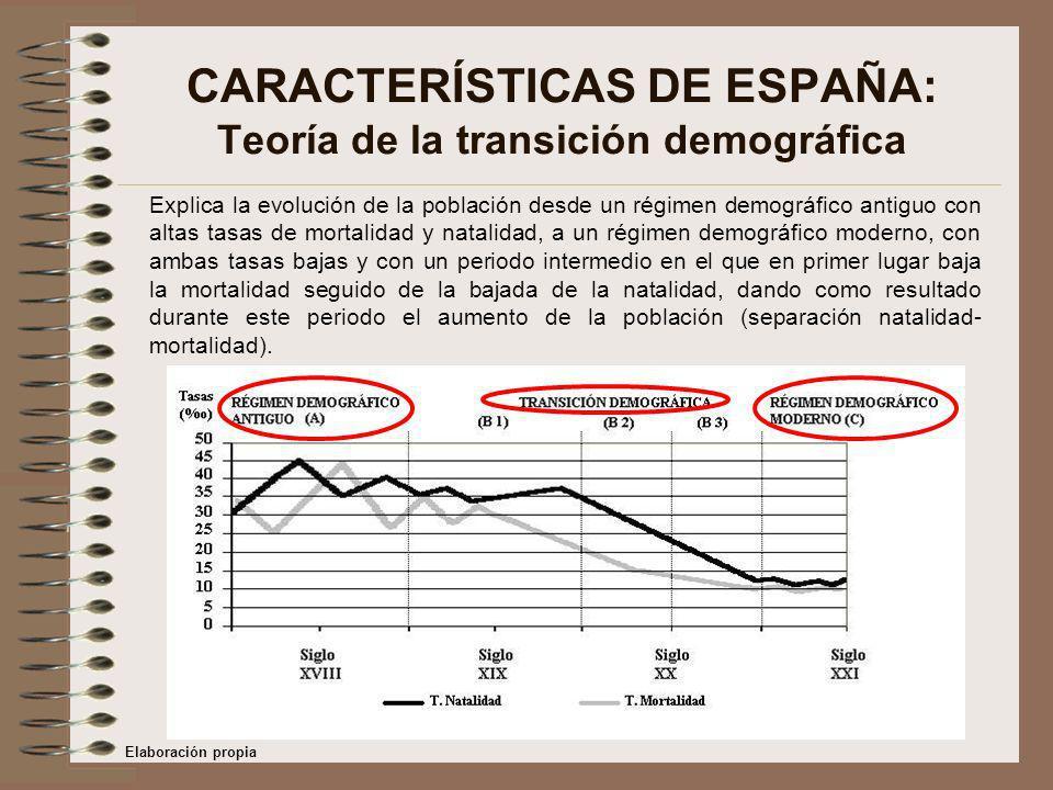 CARACTERÍSTICAS DE ESPAÑA: Teoría de la transición demográfica Explica la evolución de la población desde un régimen demográfico antiguo con altas tas