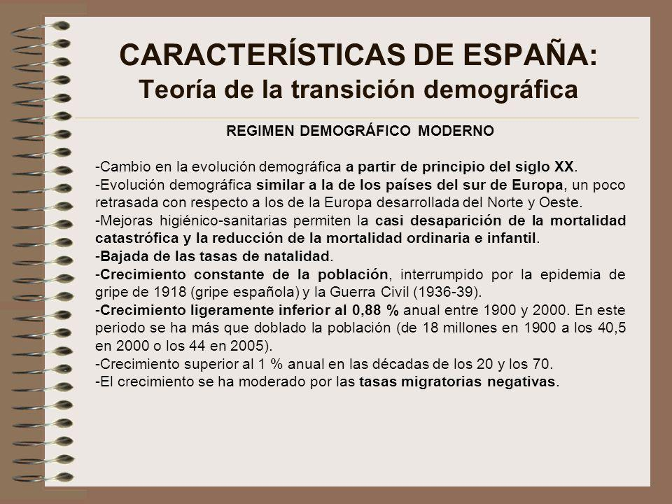 CARACTERÍSTICAS DE ESPAÑA: Teoría de la transición demográfica REGIMEN DEMOGRÁFICO MODERNO -Cambio en la evolución demográfica a partir de principio d