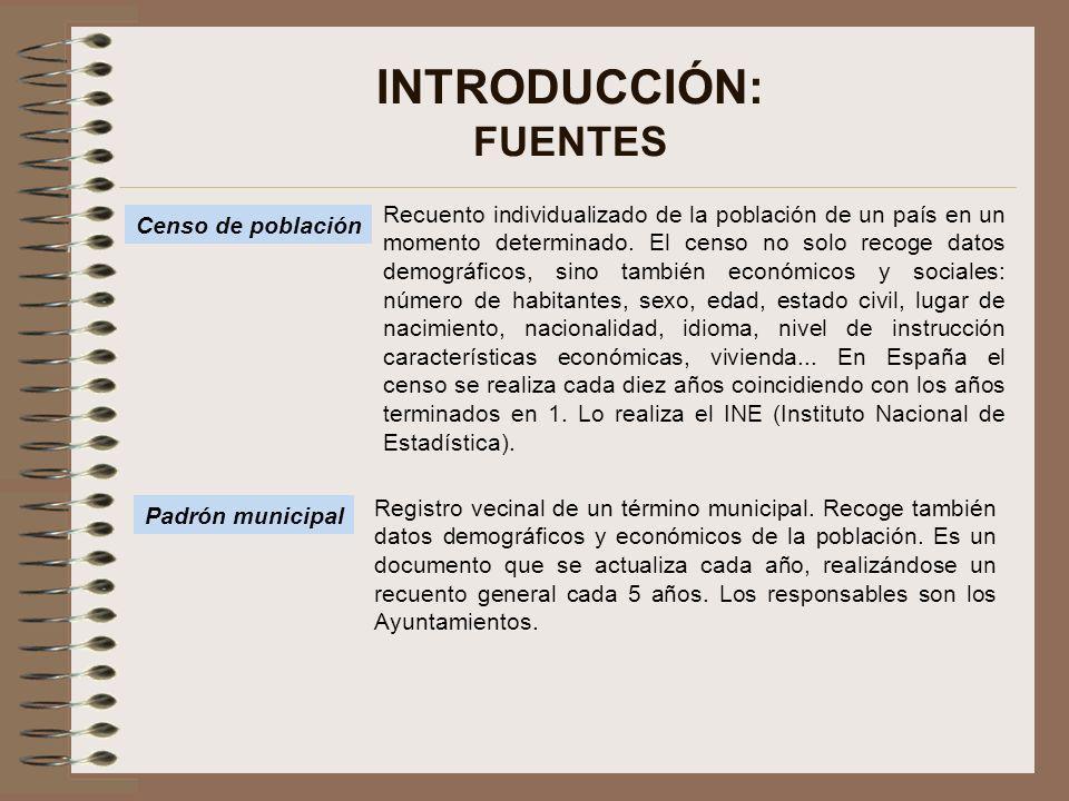 INTRODUCCIÓN: FUENTES Censo de población Padrón municipal Recuento individualizado de la población de un país en un momento determinado. El censo no s