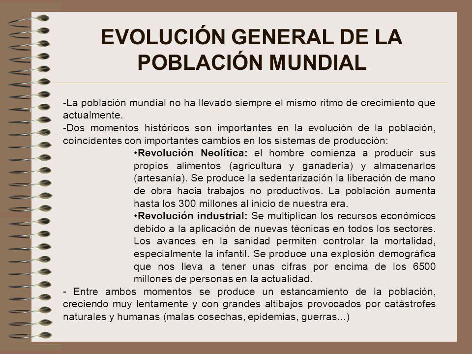 EVOLUCIÓN GENERAL DE LA POBLACIÓN MUNDIAL -La población mundial no ha llevado siempre el mismo ritmo de crecimiento que actualmente. -Dos momentos his