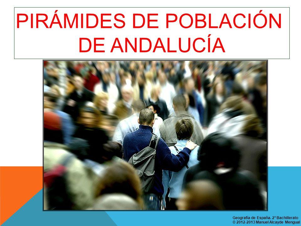 Población de Andalucía por edad y sexo según los censos de población Datos elaborados a partir de: http://www.juntadeandalucia.es:9002/ehpa/ehpaTablas.htm