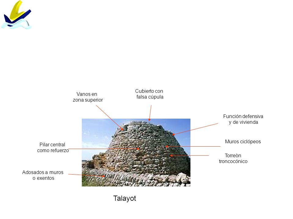 Naveta Construcción longitudinal (rectangular) Piedras talladas en aparejo regular.