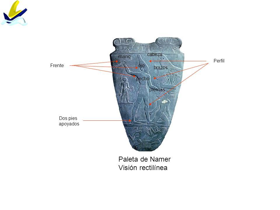 Perspectiva convencional Superposición de hileras Inscripciones jeroglìficas Ausencia de profundidad Bandas horizontales Figuras igual altura