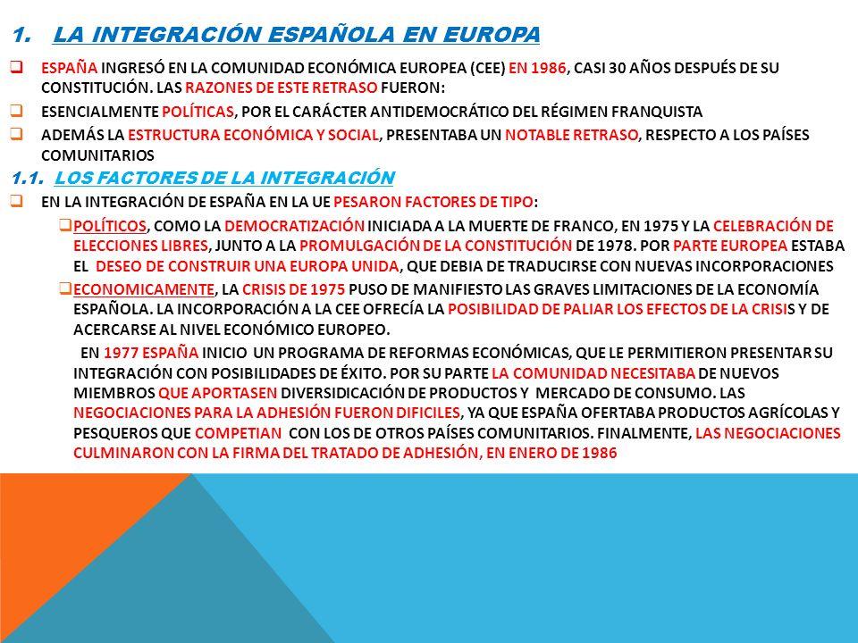 1. LA INTEGRACIÓN ESPAÑOLA EN EUROPA ESPAÑA INGRESÓ EN LA COMUNIDAD ECONÓMICA EUROPEA (CEE) EN 1986, CASI 30 AÑOS DESPUÉS DE SU CONSTITUCIÓN. LAS RAZO
