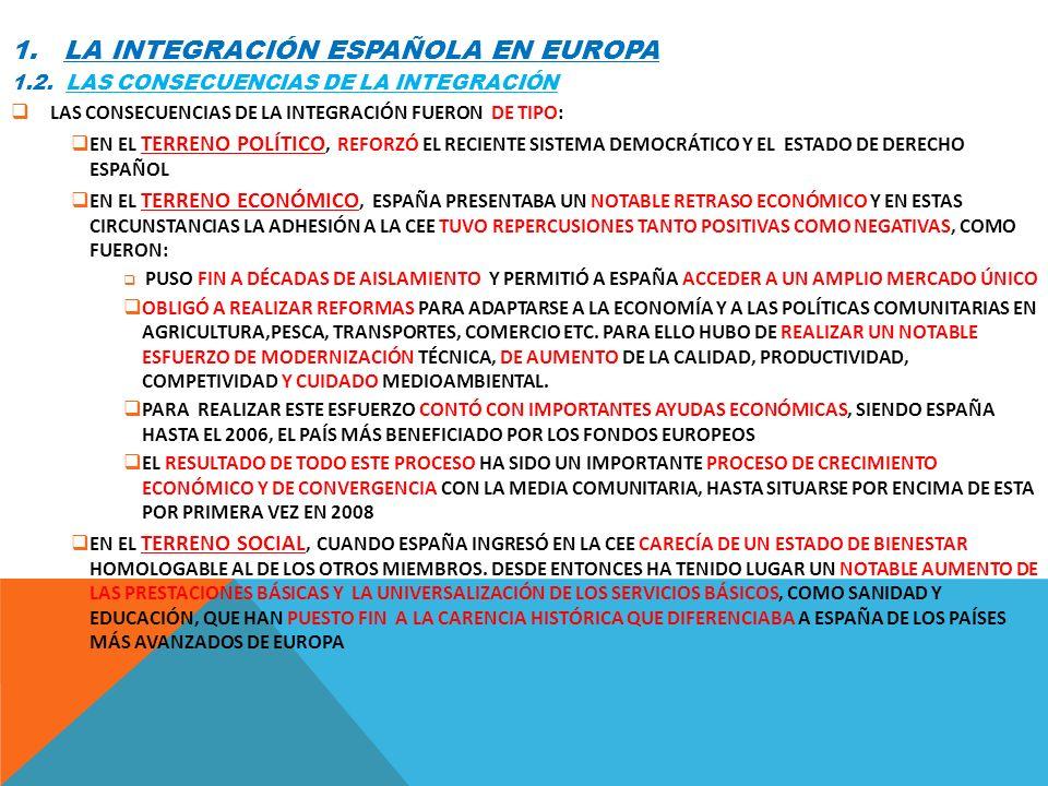 1. LA INTEGRACIÓN ESPAÑOLA EN EUROPA 1.2. LAS CONSECUENCIAS DE LA INTEGRACIÓN LAS CONSECUENCIAS DE LA INTEGRACIÓN FUERON DE TIPO: EN EL TERRENO POLÍTI