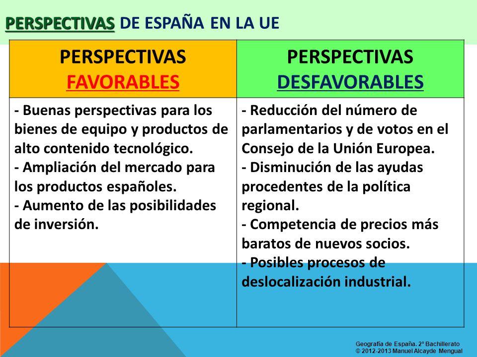 PERSPECTIVAS PERSPECTIVAS DE ESPAÑA EN LA UE PERSPECTIVAS FAVORABLES PERSPECTIVAS DESFAVORABLES - Buenas perspectivas para los bienes de equipo y prod