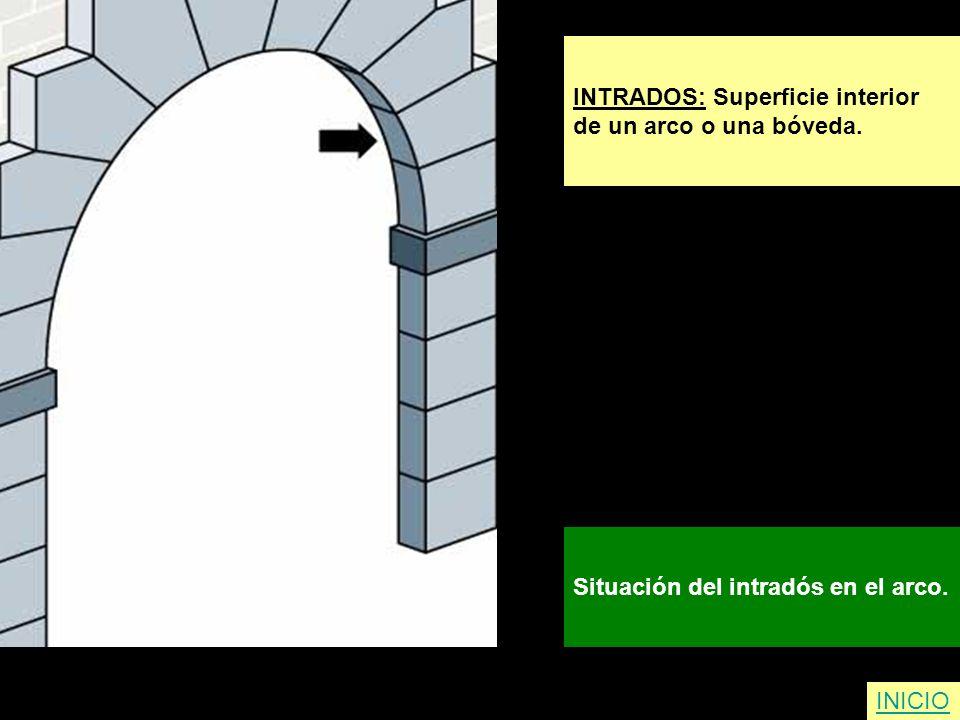 INTRADOS: Superficie interior de un arco o una bóveda. Situación del intradós en el arco. INICIO