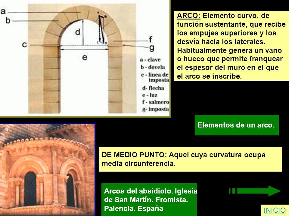 ARCO: Elemento curvo, de función sustentante, que recibe los empujes superiores y los desvía hacia los laterales. Habitualmente genera un vano o hueco