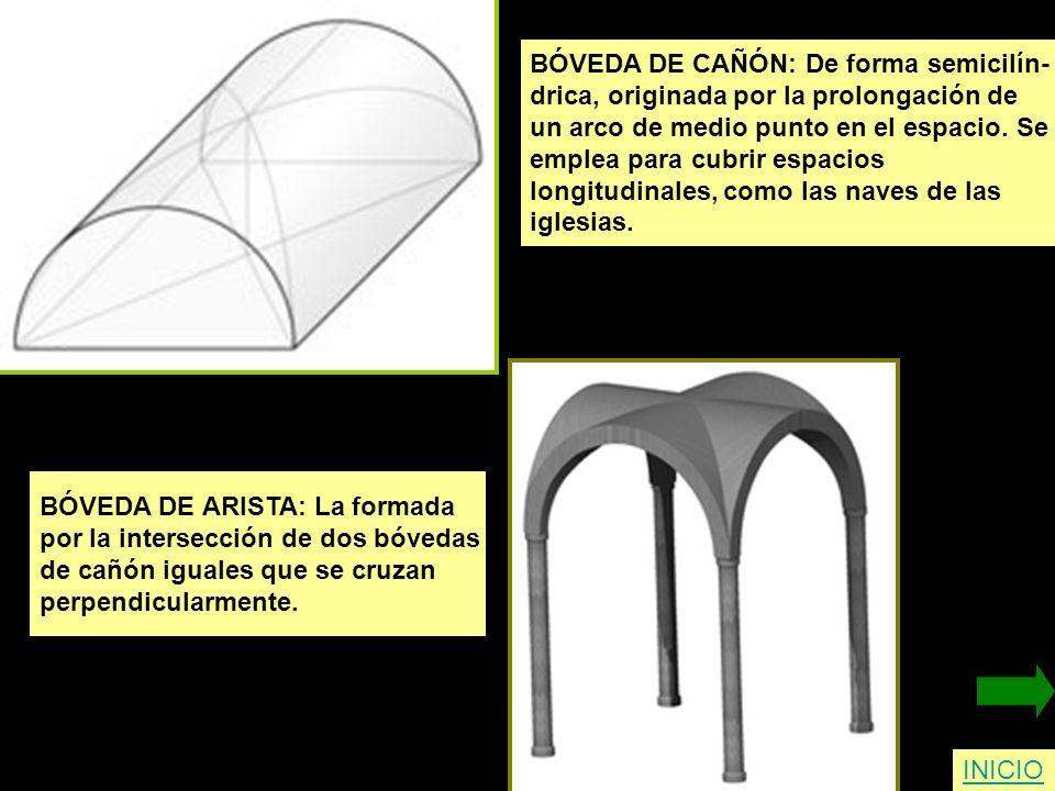 INICIO BÓVEDA DE CAÑÓN: De forma semicilín- drica, originada por la prolongación de un arco de medio punto en el espacio. Se emplea para cubrir espaci