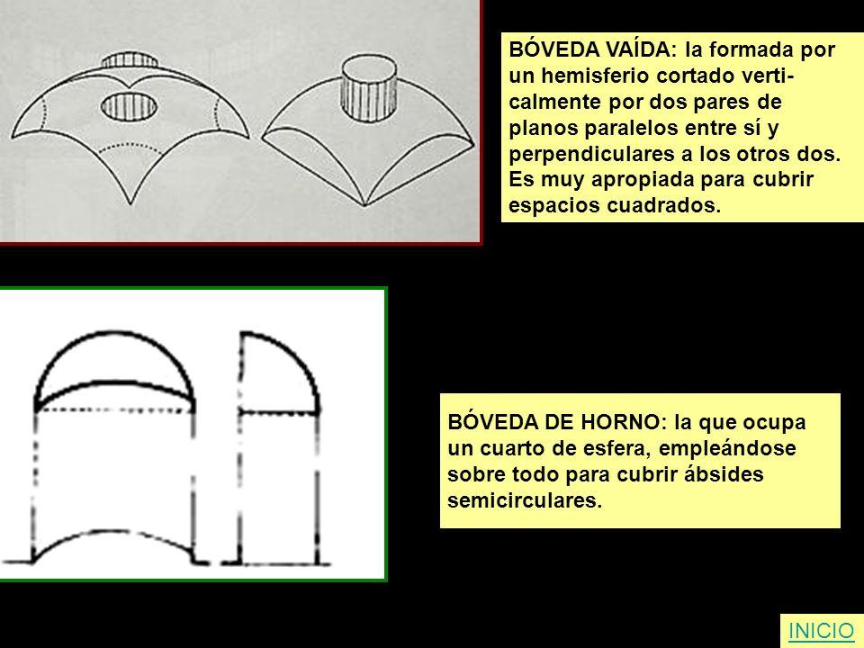 INICIO BÓVEDA VAÍDA: la formada por un hemisferio cortado verti- calmente por dos pares de planos paralelos entre sí y perpendiculares a los otros dos