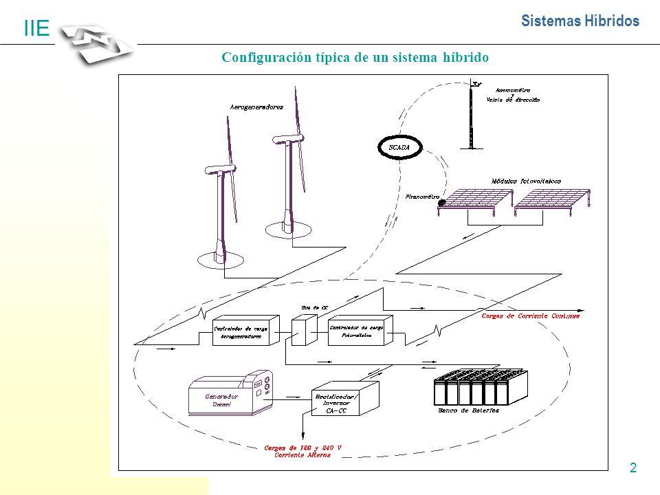 2 Sistemas Híbridos IIE Configuración típica de un sistema híbrido