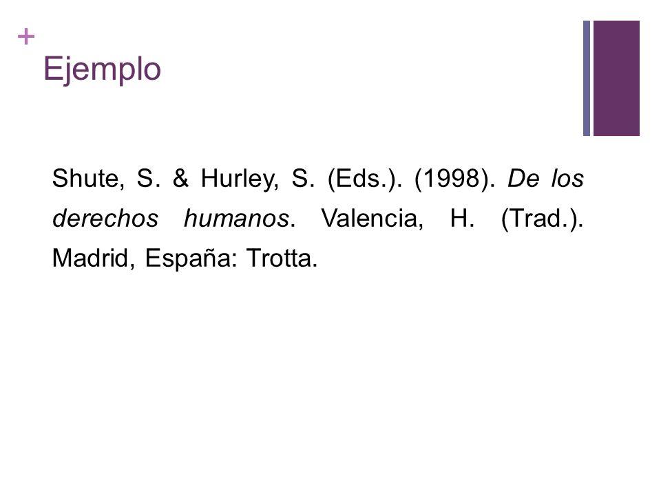 + Ejemplo Shute, S. & Hurley, S. (Eds.). (1998). De los derechos humanos. Valencia, H. (Trad.). Madrid, España: Trotta.