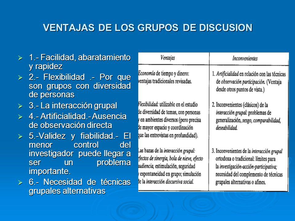 VENTAJAS DE LOS GRUPOS DE DISCUSION 1.- Facilidad, abaratamiento y rapidez 1.- Facilidad, abaratamiento y rapidez 2.- Flexibilidad.- Por que son grupo