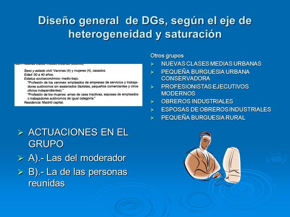 Diseño general de DGs, según el eje de heterogeneidad y saturación Otros grupos NUEVAS CLASES MEDIAS URBANAS NUEVAS CLASES MEDIAS URBANAS PEQUEÑA BURG