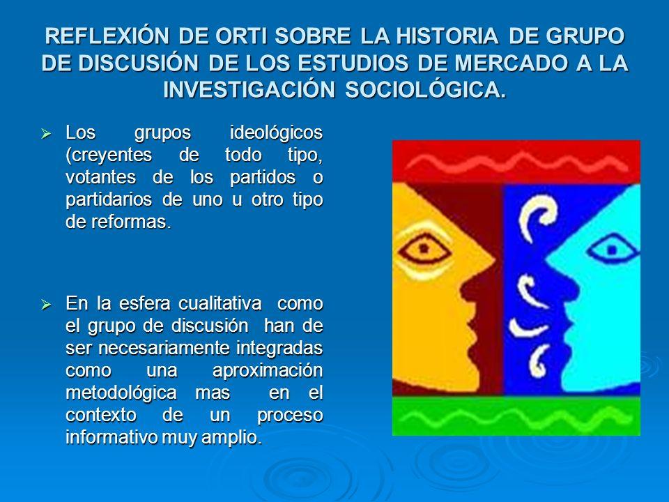 REFLEXIÓN DE ORTI SOBRE LA HISTORIA DE GRUPO DE DISCUSIÓN DE LOS ESTUDIOS DE MERCADO A LA INVESTIGACIÓN SOCIOLÓGICA. Los grupos ideológicos (creyentes
