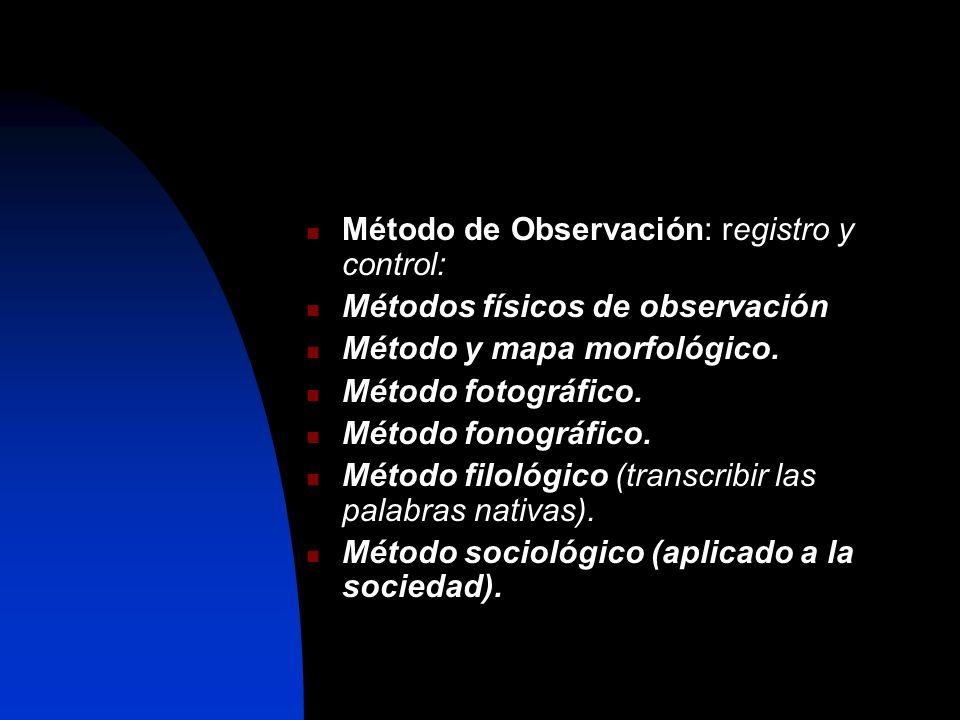 Método de Observación: registro y control: Métodos físicos de observación Método y mapa morfológico.