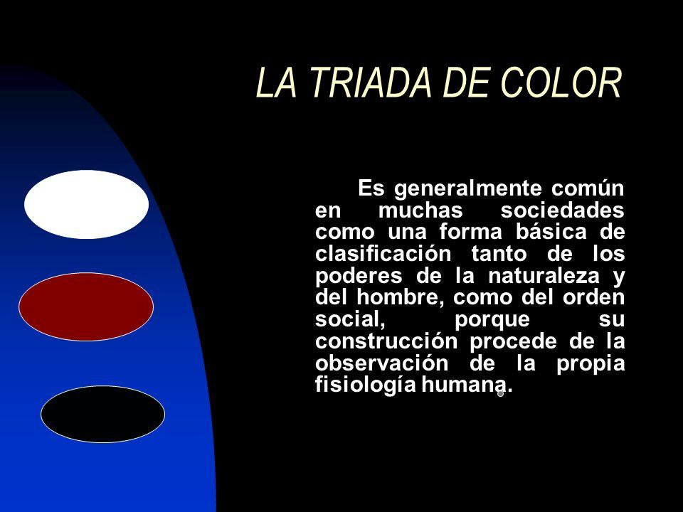 LA TRIADA DE COLOR Es generalmente común en muchas sociedades como una forma básica de clasificación tanto de los poderes de la naturaleza y del hombre, como del orden social, porque su construcción procede de la observación de la propia fisiología humana.