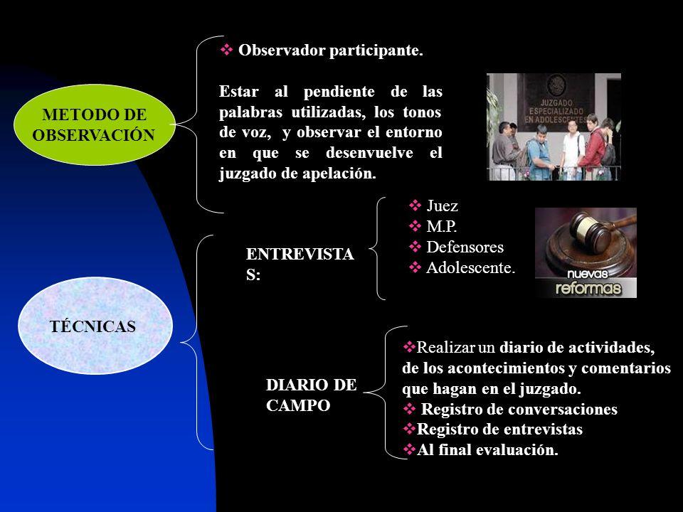 METODO DE OBSERVACIÓN Observador participante.