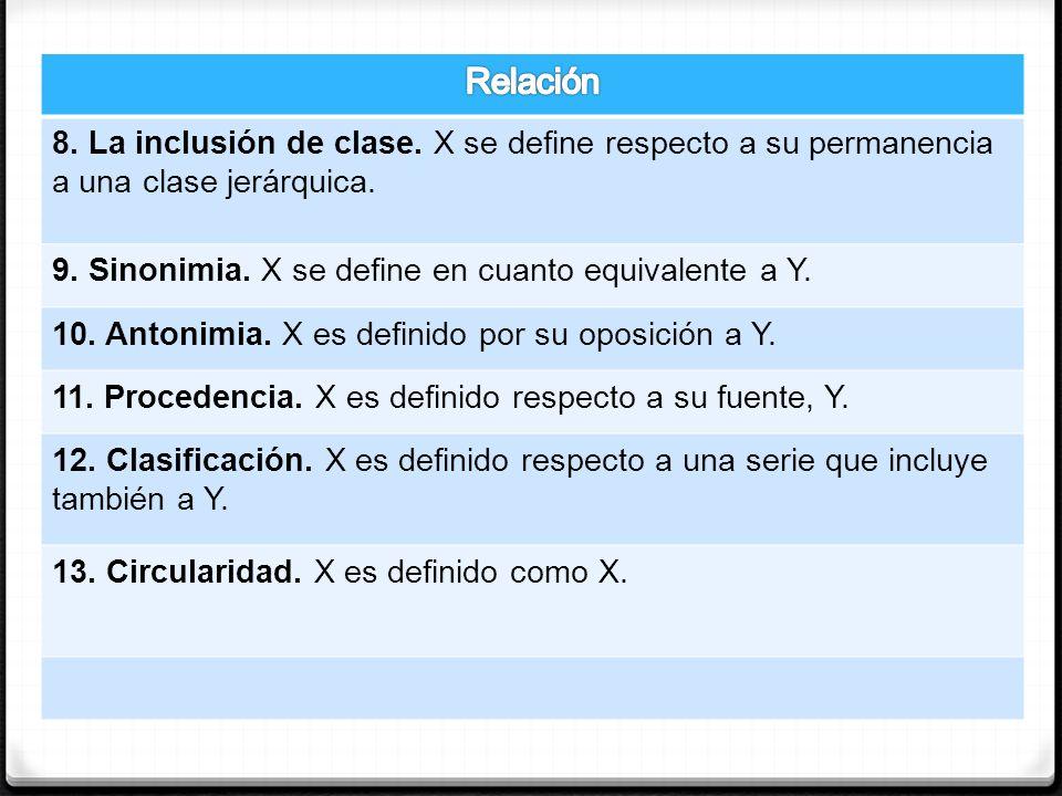 8. La inclusión de clase. X se define respecto a su permanencia a una clase jerárquica. 9. Sinonimia. X se define en cuanto equivalente a Y. 10. Anton