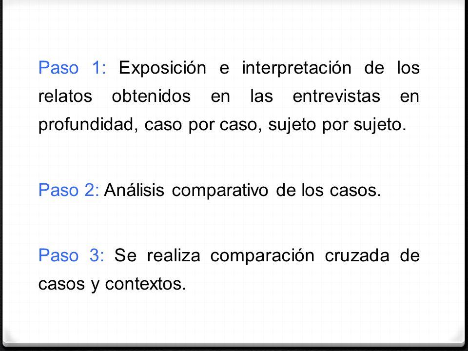 Paso 1: Exposición e interpretación de los relatos obtenidos en las entrevistas en profundidad, caso por caso, sujeto por sujeto. Paso 2: Análisis com