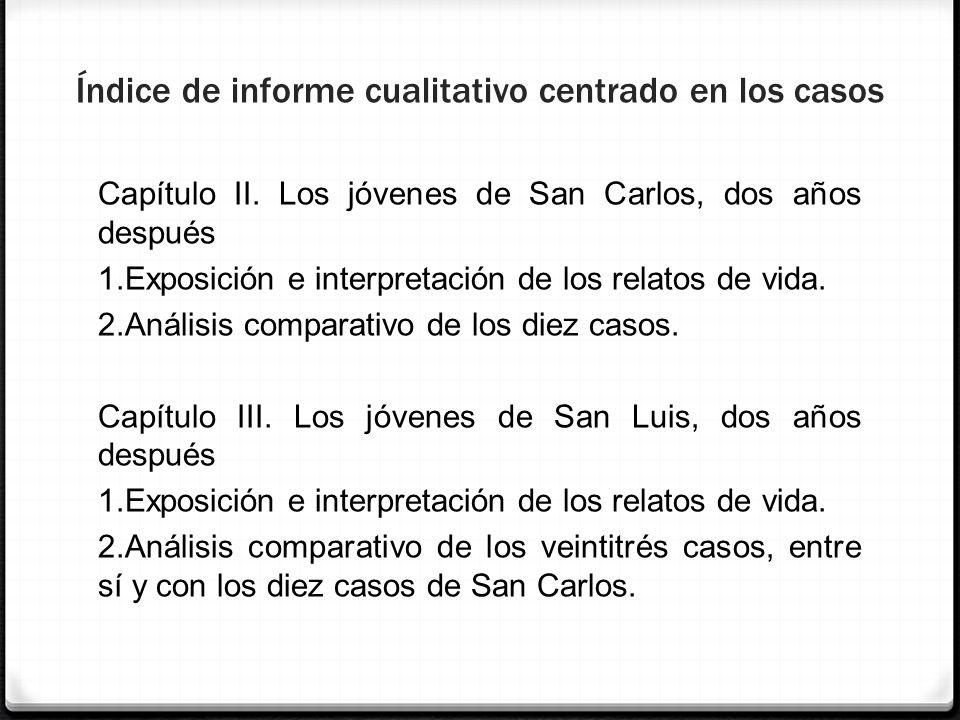 Índice de informe cualitativo centrado en los casos Capítulo II. Los jóvenes de San Carlos, dos años después 1.Exposición e interpretación de los rela