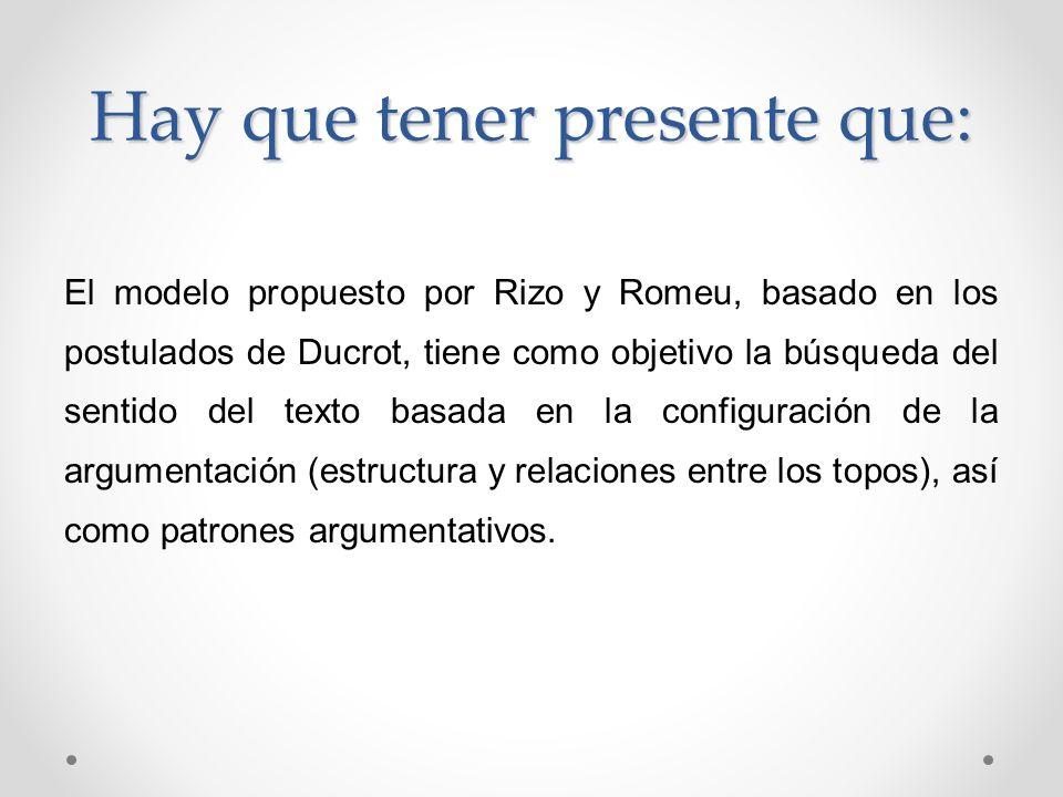 Hay que tener presente que: El modelo propuesto por Rizo y Romeu, basado en los postulados de Ducrot, tiene como objetivo la búsqueda del sentido del texto basada en la configuración de la argumentación (estructura y relaciones entre los topos), así como patrones argumentativos.