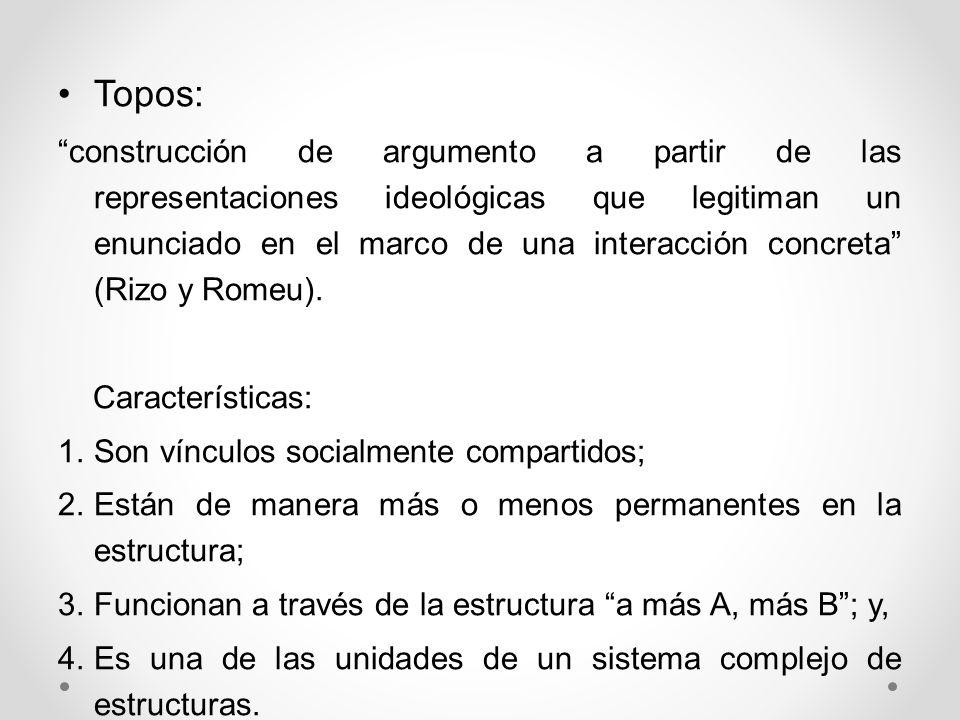 Topos: construcción de argumento a partir de las representaciones ideológicas que legitiman un enunciado en el marco de una interacción concreta (Rizo y Romeu).