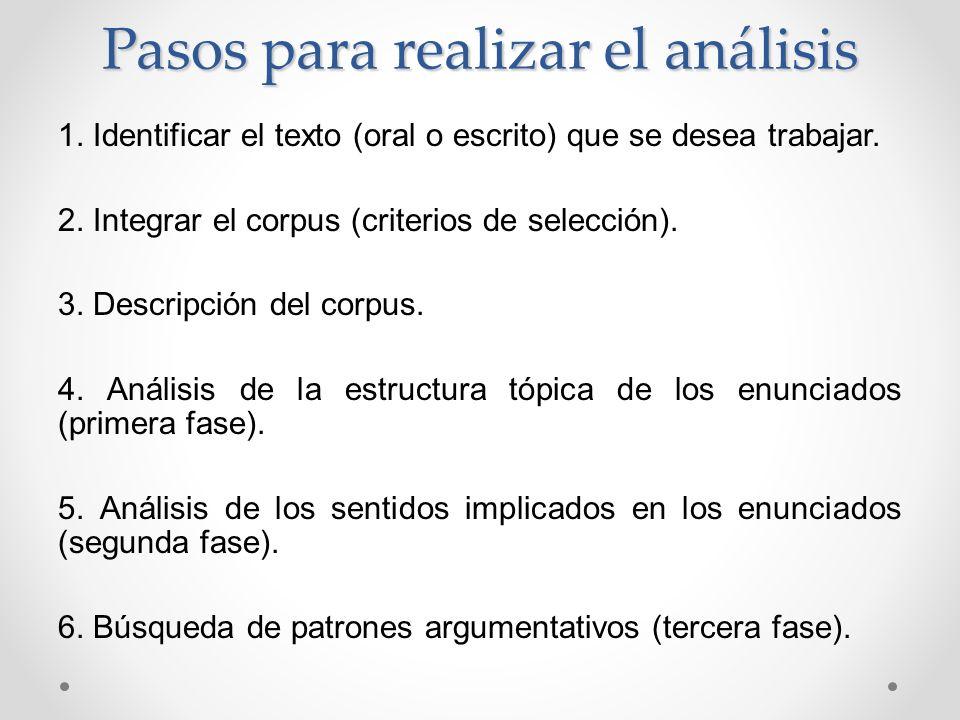 Pasos para realizar el análisis 1.Identificar el texto (oral o escrito) que se desea trabajar.