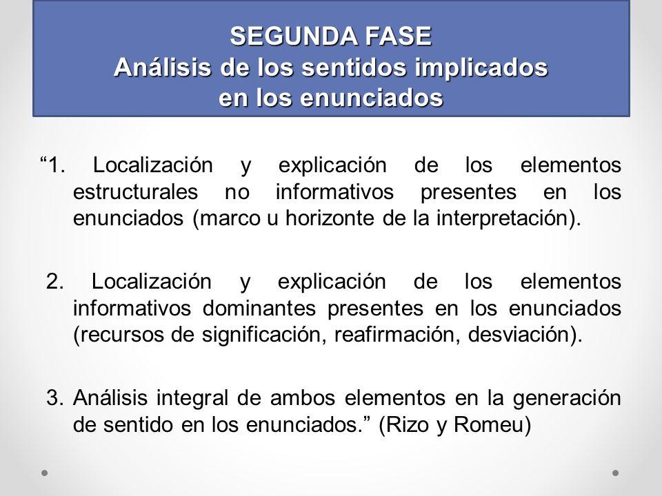 SEGUNDA FASE Análisis de los sentidos implicados en los enunciados 1.