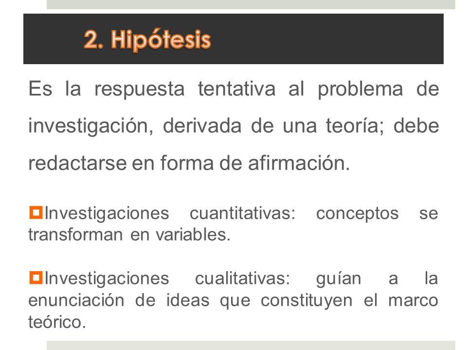 Es la respuesta tentativa al problema de investigación, derivada de una teoría; debe redactarse en forma de afirmación. Investigaciones cuantitativas: