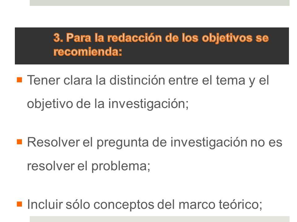 Tener clara la distinción entre el tema y el objetivo de la investigación; Resolver el pregunta de investigación no es resolver el problema; Incluir s