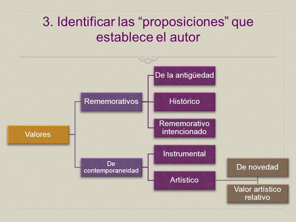 3. Identificar las proposiciones que establece el autor Valores Rememorativos De la antigüedad Histórico Rememorativo intencionado De contemporaneidad