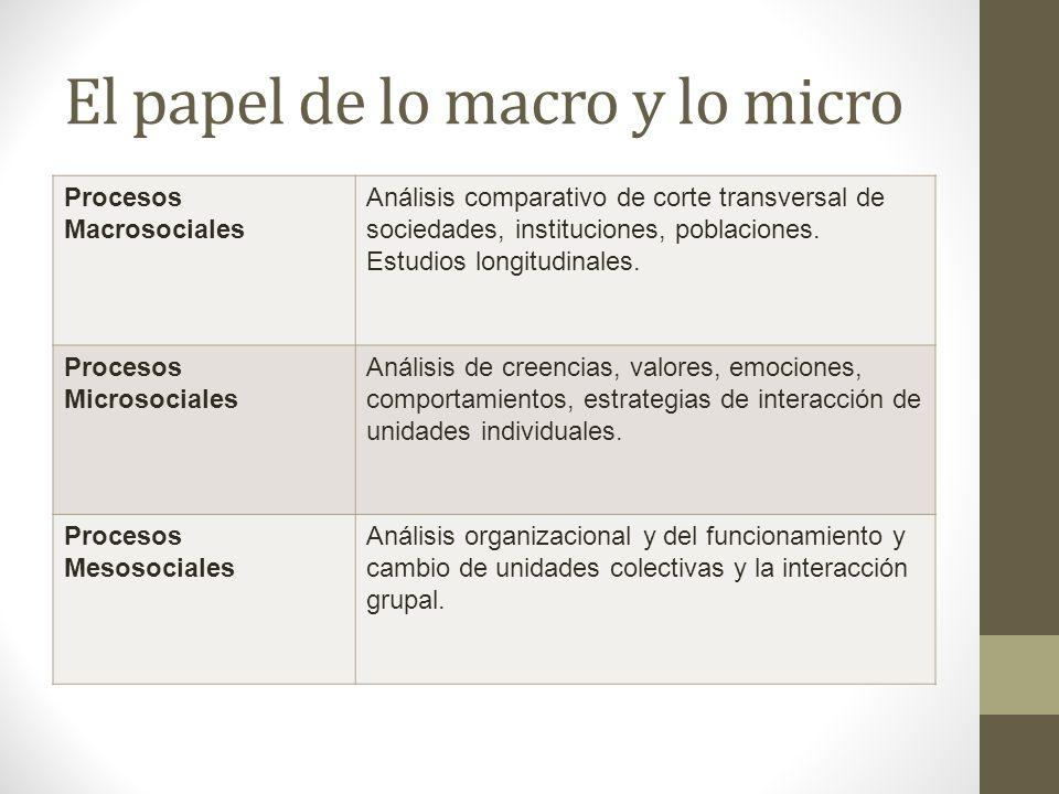 El papel de lo macro y lo micro Procesos Macrosociales Análisis comparativo de corte transversal de sociedades, instituciones, poblaciones. Estudios l