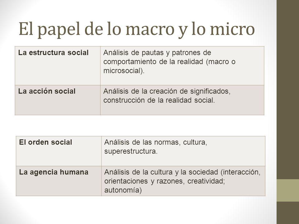 El papel de lo macro y lo micro La estructura socialAnálisis de pautas y patrones de comportamiento de la realidad (macro o microsocial). La acción so