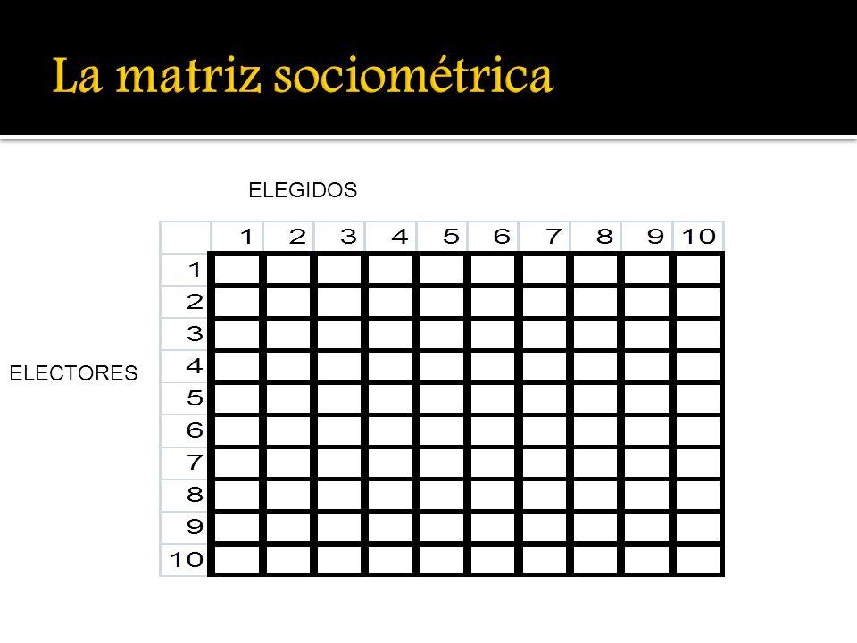 A continuación se anotarán las respuestas del alumnado en la tabla sicométrica: se enumerarán colocando verticalmente a los electores y en horizontal a los elegidos, haciendo una tabla para cada pregunta.