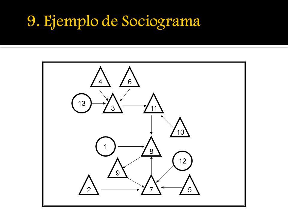 *SISTEMA NACIONAL DE INFORMACIÓN, ESTADÍSTICA Y GEOGRAFÍA. ART. 26 Y 27 CONST.