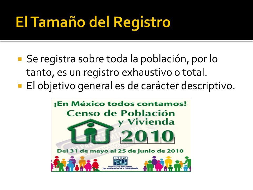 Se registra sobre toda la población, por lo tanto, es un registro exhaustivo o total. El objetivo general es de carácter descriptivo.