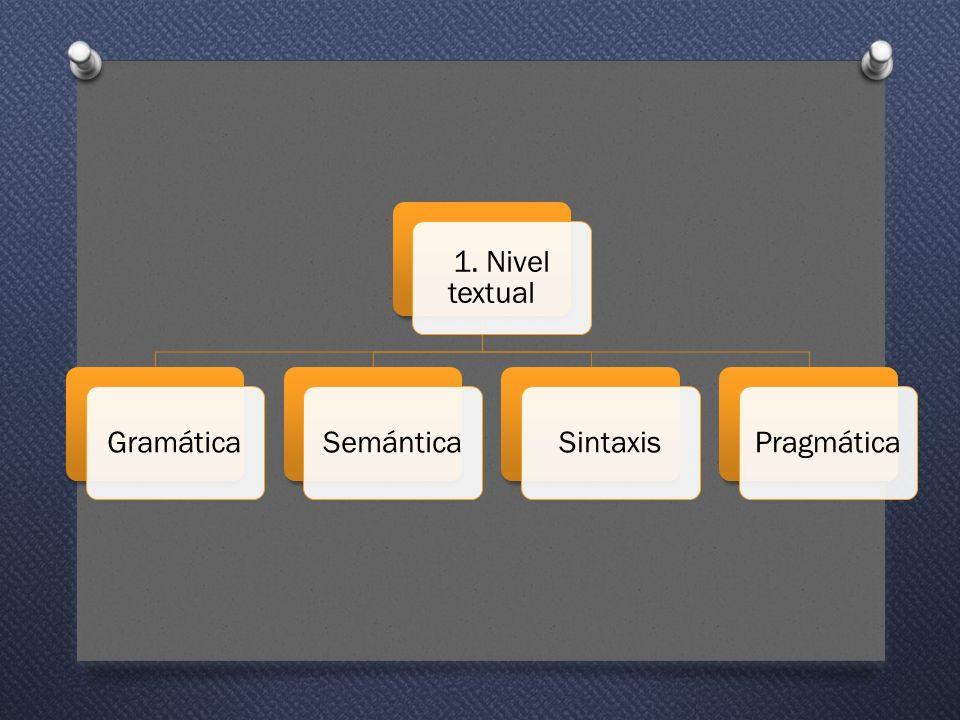 1. Nivel textual GramáticaSemánticaSintaxisPragmática