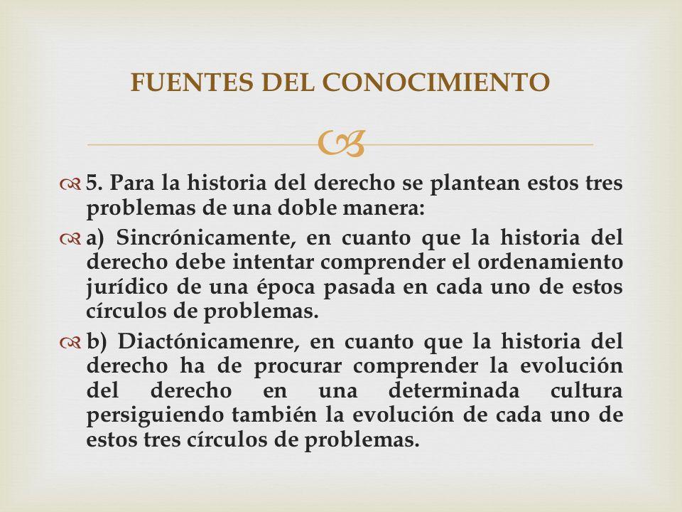 5. Para la historia del derecho se plantean estos tres problemas de una doble manera: a) Sincrónicamente, en cuanto que la historia del derecho debe i