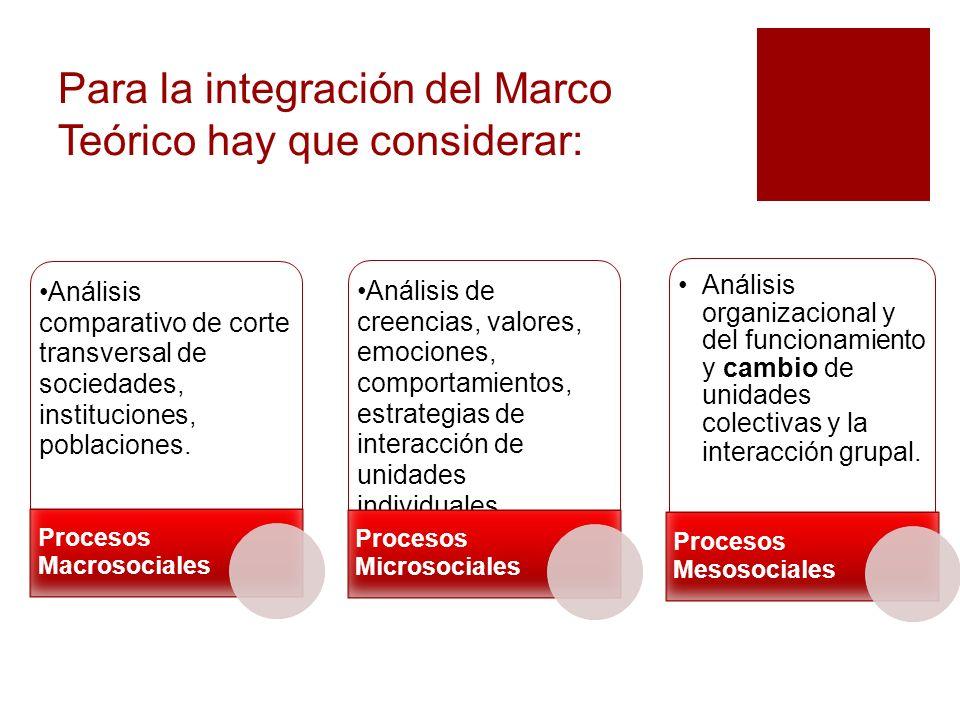 Para la integración del Marco Teórico hay que considerar: Análisis comparativo de corte transversal de sociedades, instituciones, poblaciones. Proceso