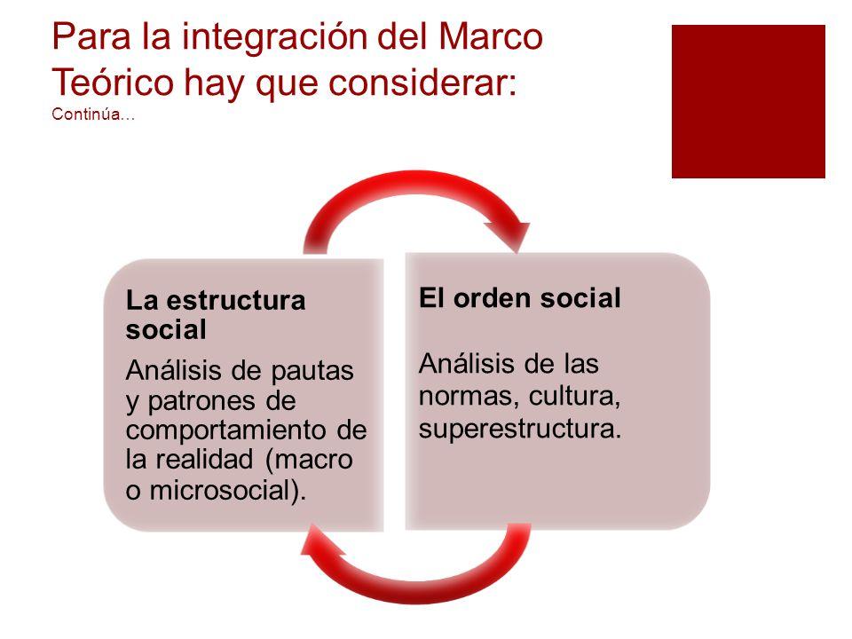 Para la integración del Marco Teórico hay que considerar: Continúa… La estructura social Análisis de pautas y patrones de comportamiento de la realida