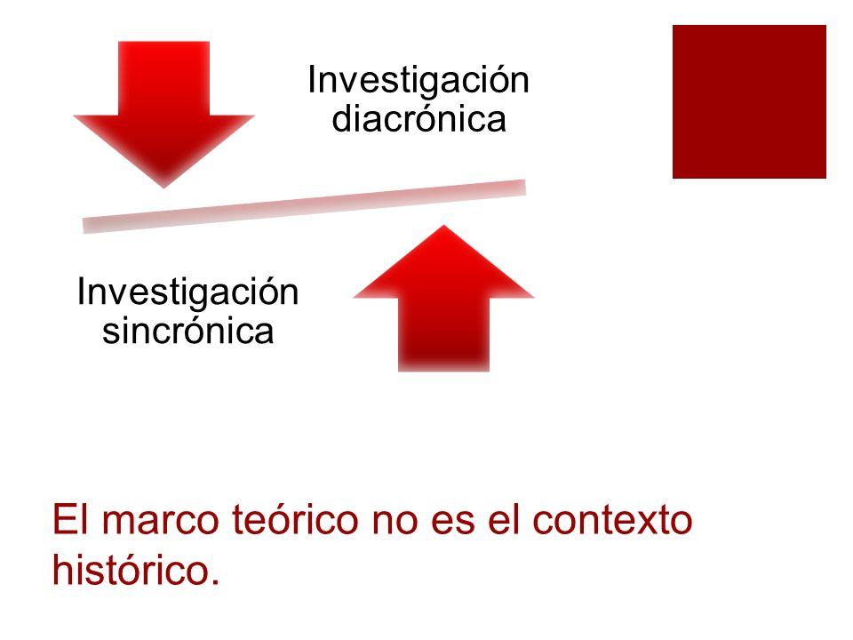 El marco teórico no es el contexto histórico. Investigación diacrónica Investigación sincrónica