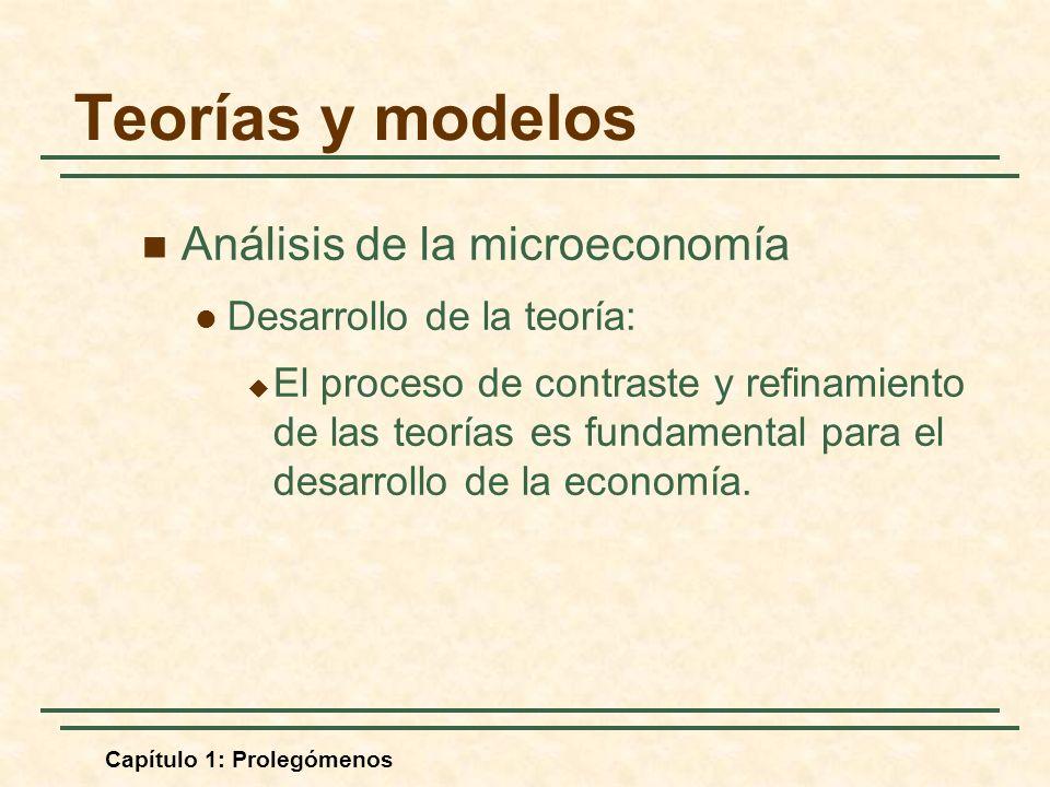 Capítulo 1: Prolegómenos Análisis de la microeconomía Desarrollo de la teoría: El proceso de contraste y refinamiento de las teorías es fundamental pa