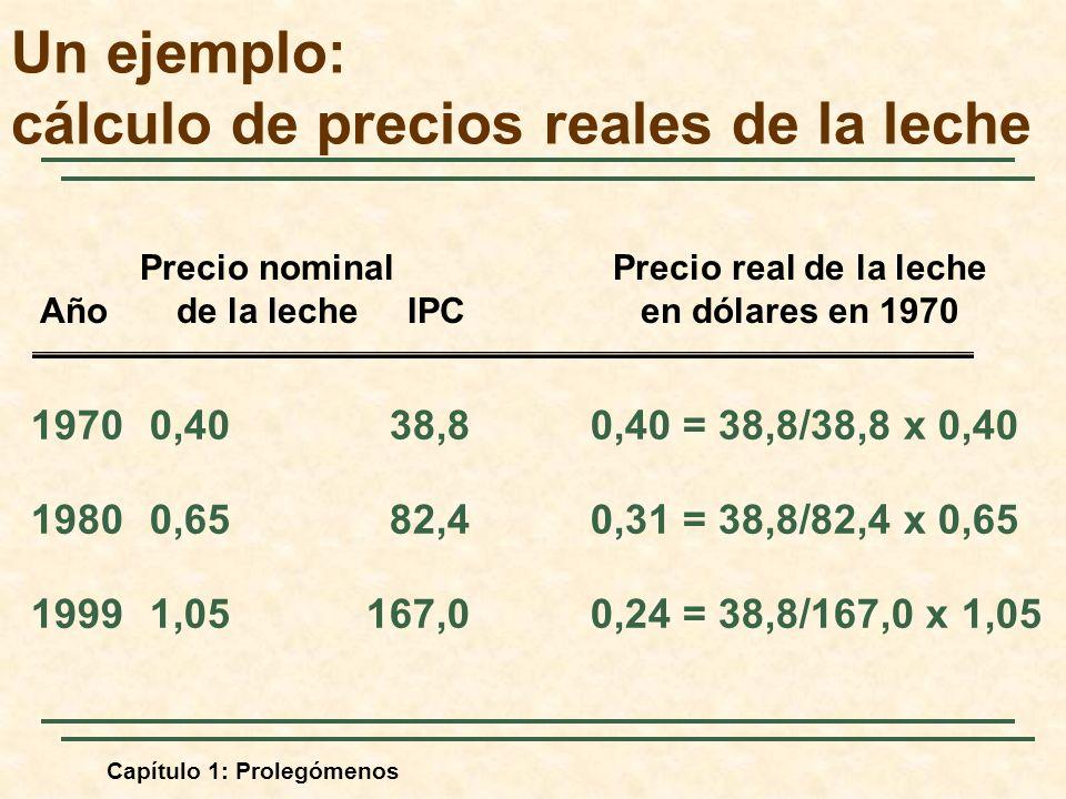 Capítulo 1: Prolegómenos Un ejemplo: cálculo de precios reales de la leche 19700,4038,80,40 = 38,8/38,8 x 0,40 19800,6582,40,31 = 38,8/82,4 x 0,65 19991,05167,00,24 = 38,8/167,0 x 1,05 Precio nominalPrecio real de la leche Añode la leche IPCen dólares en 1970