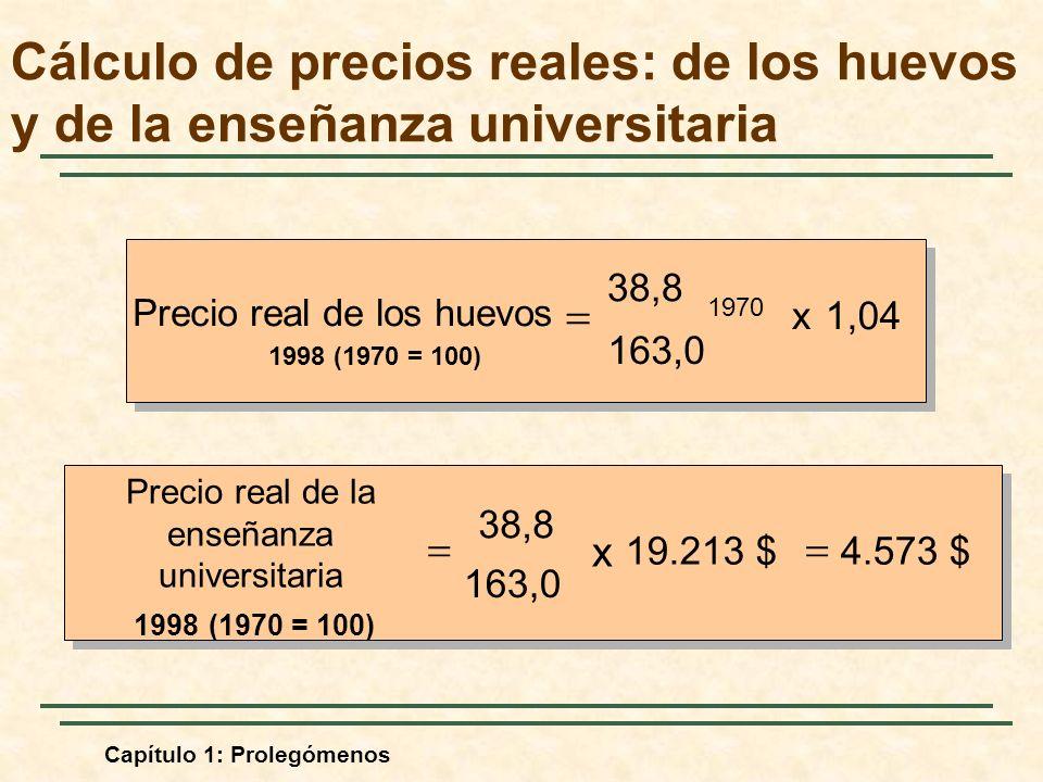 Capítulo 1: Prolegómenos Cálculo de precios reales: de los huevos y de la enseñanza universitaria 4.573 $19.213 $ x 163,0 38,8 Precio real de la enseñanza universitaria 1998 (1970 = 100) 1,04x 163,0 38,8 Precio real de los huevos 1970 1998 (1970 = 100)