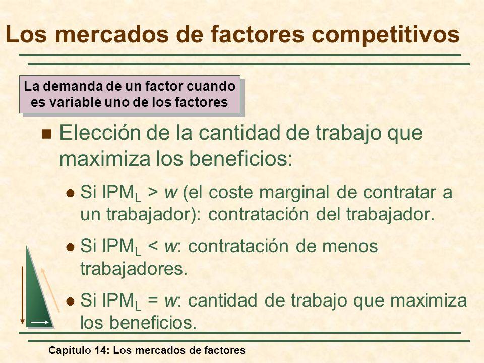 Capítulo 14: Los mercados de factores Elección de la cantidad de trabajo que maximiza los beneficios: Si IPM L > w (el coste marginal de contratar a u