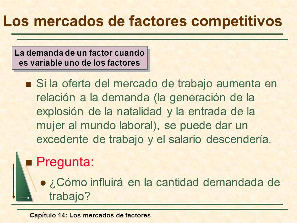 Capítulo 14: Los mercados de factores Si la oferta del mercado de trabajo aumenta en relación a la demanda (la generación de la explosión de la natali