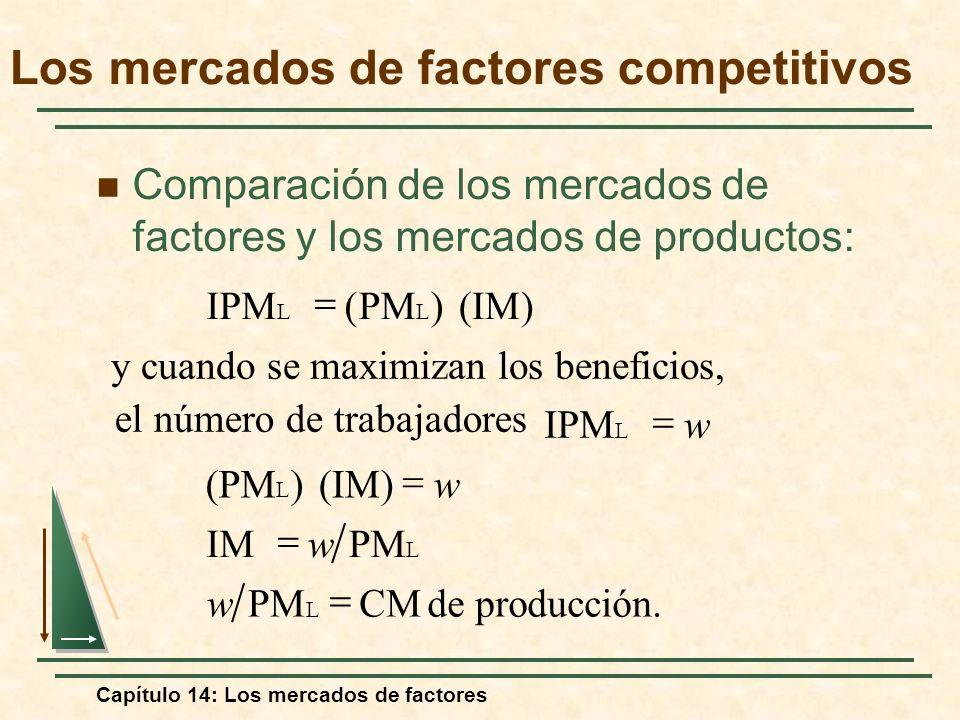Capítulo 14: Los mercados de factores Comparación de los mercados de factores y los mercados de productos: de producción.CM PM L IM (IM)(PM L ) IPM L